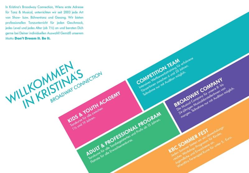 KBC Kursprogramm 2019/20